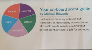Inflight magazine scent guide